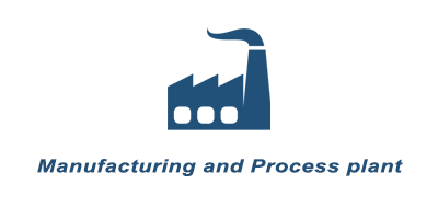 Manufacturing & Process Plant, GeoCentroid